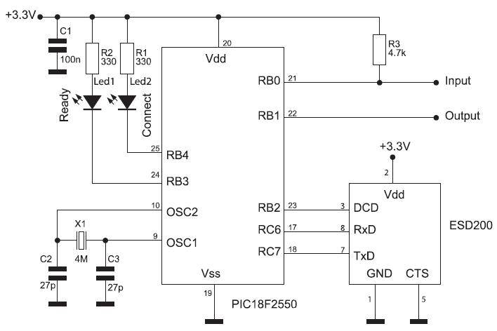 Figura 5. Schema elettrico del sistema di comunicazione Bluetooth