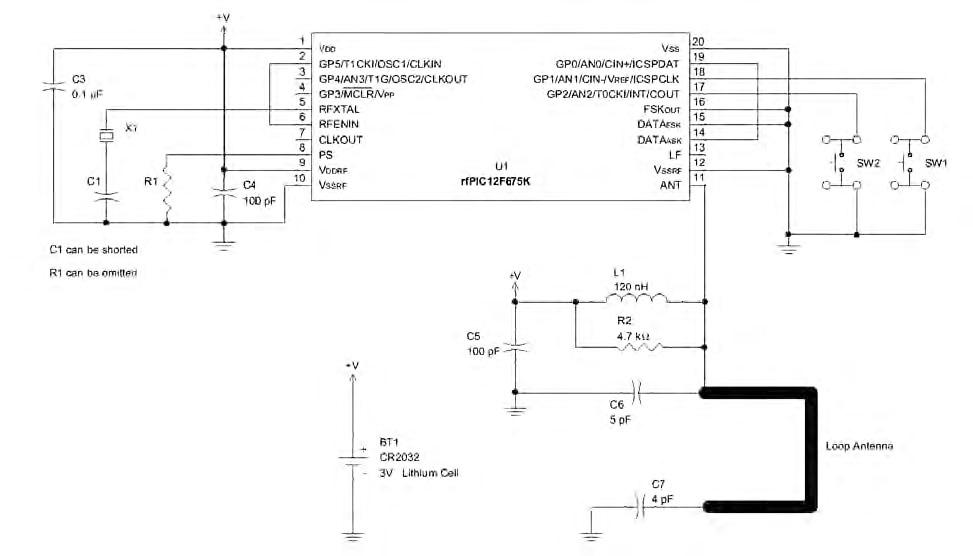 Figura 5. Schema tipico di trasmettitore ASK