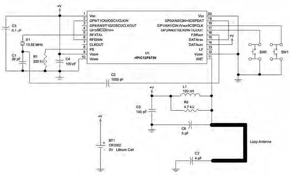 Figura 6. Schema tipico di trasmettitore FSK