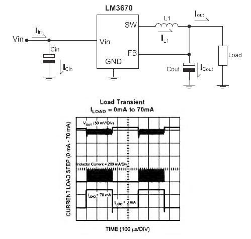 Figura 2. Simulazione WEBENCH ® e schema per l' LM3670 che Alimenta l'LPC2148 di NXP