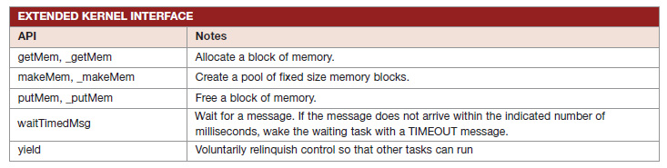 Tabella 2. Tics Realtime System Calls: Extended Kernel Interface