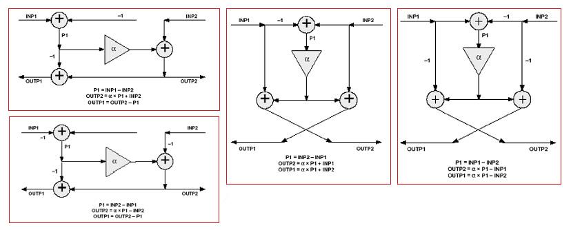 Figura 4,5,6,7: Connessioni interne dei 4 tipi di Adaptors più comuni.