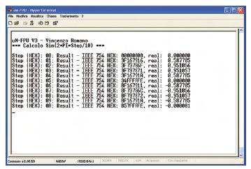 Figura 4. Esecuzione dell'applicazione per uM-FPU con Hyperterminal