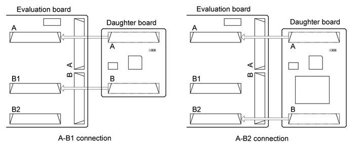 Figura 8: connessione con la scheda MB2031-20.