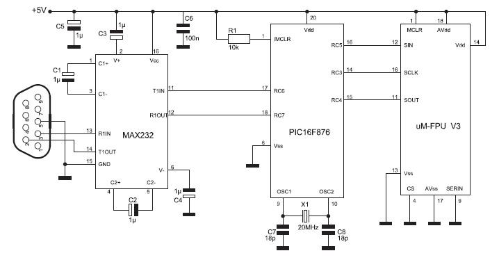 Figura 2. Schema elettrico di utilizzo di uM-FPU V3 con PIC