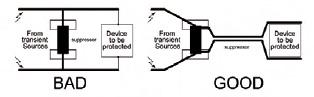 Figura 6: connessione di un soppressore di disturbi su circuito stampato