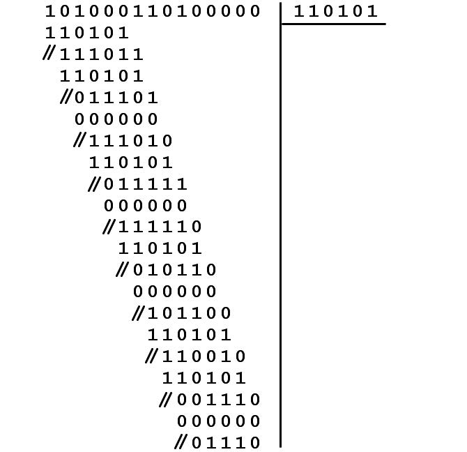 Figura 2: esempio CRC