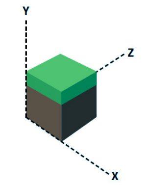 Posizioni su Minecraft