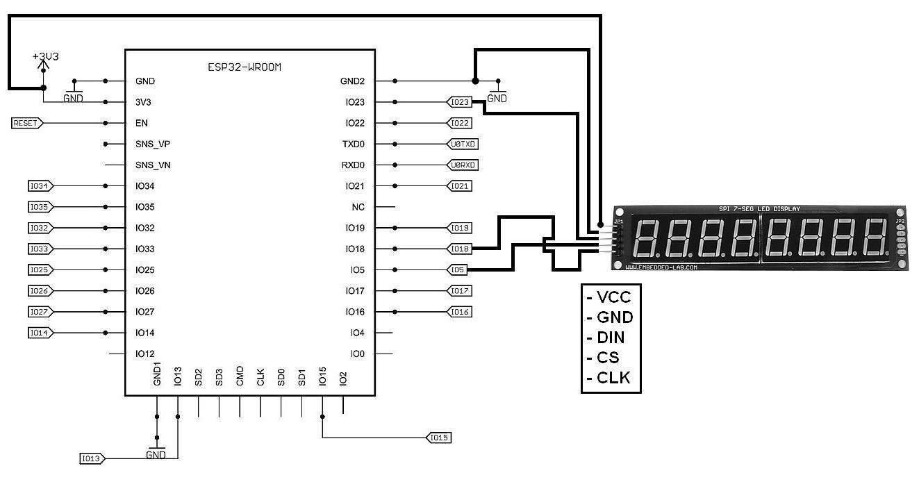 Figura 2: lo schema elettrico