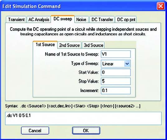 Figura 8: setup della simulazione.