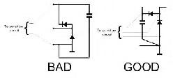 Figura 5: utilizzare condensatori ceramici sui diodi clamping connessi all'alimentazione.