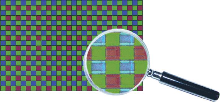Figura 3: Bayer Pattern e zoom reale con ingrandimento fino a 10um.