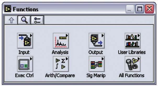 Figura 3: finestra di dialogo di LabVIEW da cui è possibile selezionare il tipo di progetto da creare.