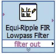 Figura 8: blocco funzionale del filtro secondo le impostazioni di tabella1.