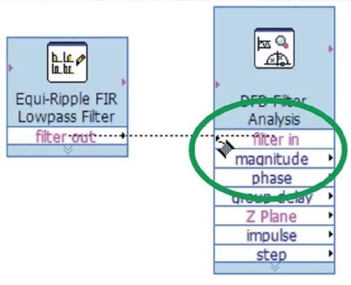 Figura 9: collegamento tra il blocco filtro e il blocco di analisi.