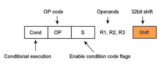 Figura 12: data processing.