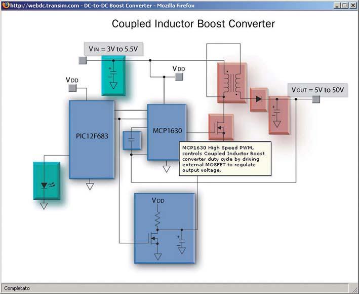 Figura 3: dopo aver selezionato la configurazione circuitale, è possibile visualizzare il diagramma a blocchi del circuito che si andrà a simulare