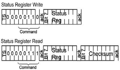 Figura 8: frame per il registro di stato.