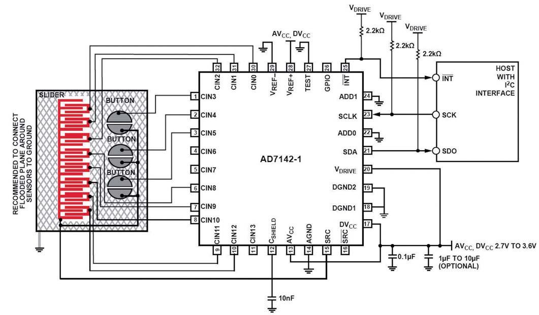 Figura 12: i tre elementi fondamentali per la progettazione di un sistema capsense sono: il sensore, il convertitore CDC ed un host processor che sia in grado di elaborare i dati.