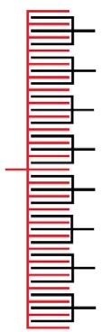 Figura 8: layout di cursore.