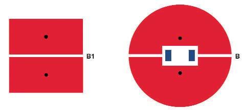 Figura 4: layout di un pulsante
