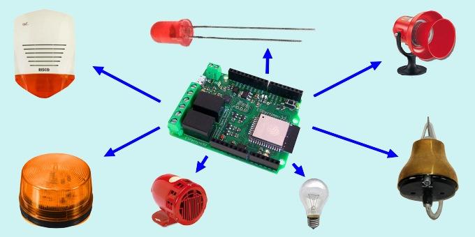 Figura 2: gli attuatori che si possono collegare al sistema di simulazione di evacuazione
