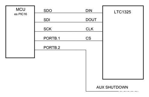Figura 3: modifiche da apportare allo schema di figura 2 per l'utilizzo di un micro PIC.