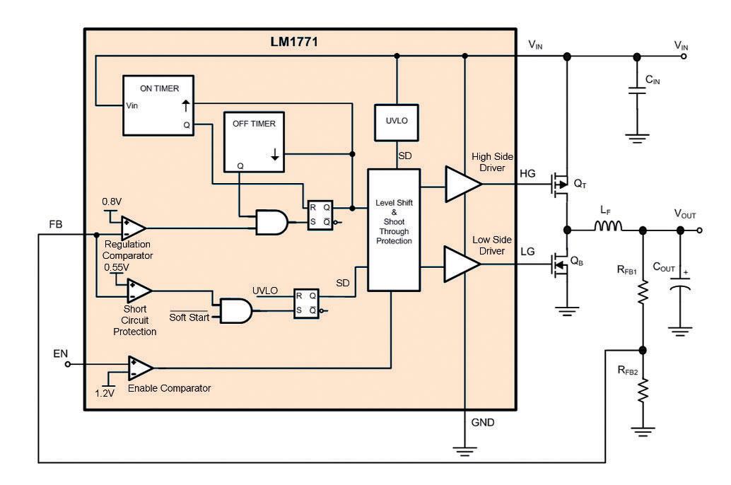 Figura 1: schema a blocchi del convertitore buck LM1771 che impiega l'architettura di controllo COT.