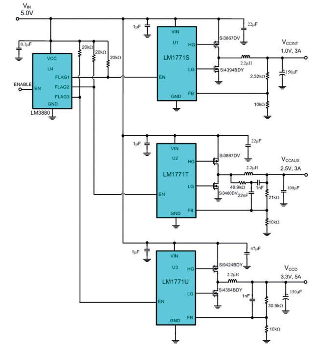 Figura 3: schema elettrico del sistema di alimentazione per FPGA Virtex-5.