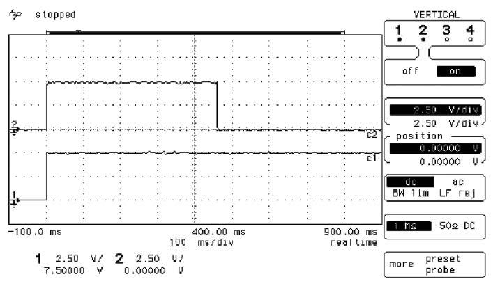 Figura 5: segnale di reset all'avvio del sistema (traccia 1 Vcc, traccia 2 RST)