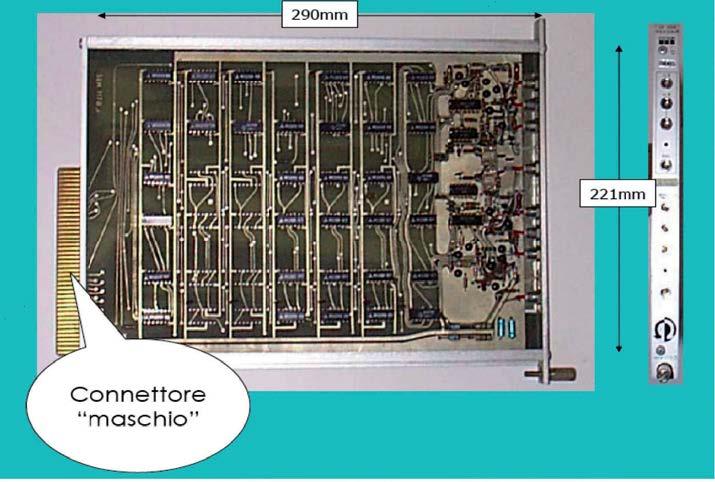 Figura 2: specifiche Moduli CAMAC.