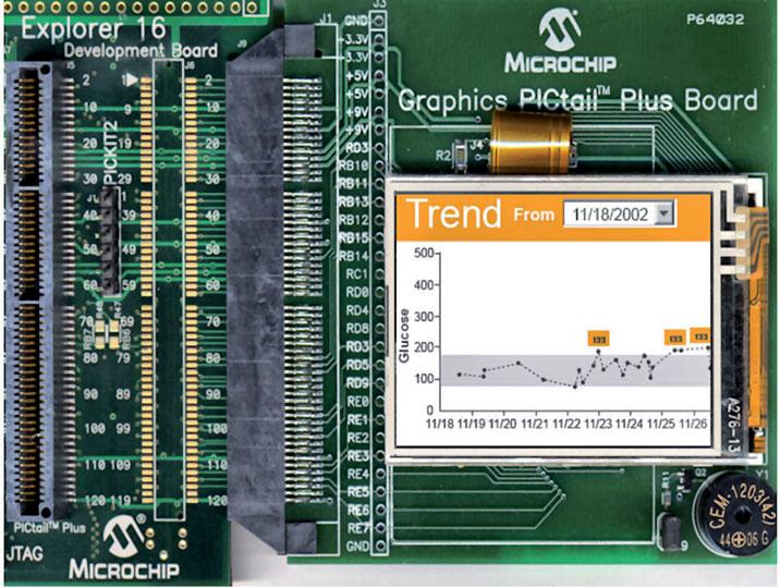 Figura 3: TFT su board Microchip.