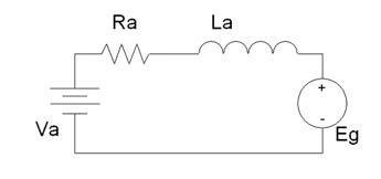 Figura 1: circuito equivalente dei motori DC.