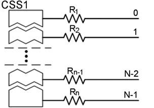 Figura 6: connessione hardware tra i pin del PSoC e lo slider.