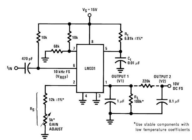 Figura 1: convertitore F/V.