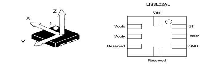 Figura 4: disposizione degli assi e connessioni del MEMS LIS3L02AL (visto dal basso).