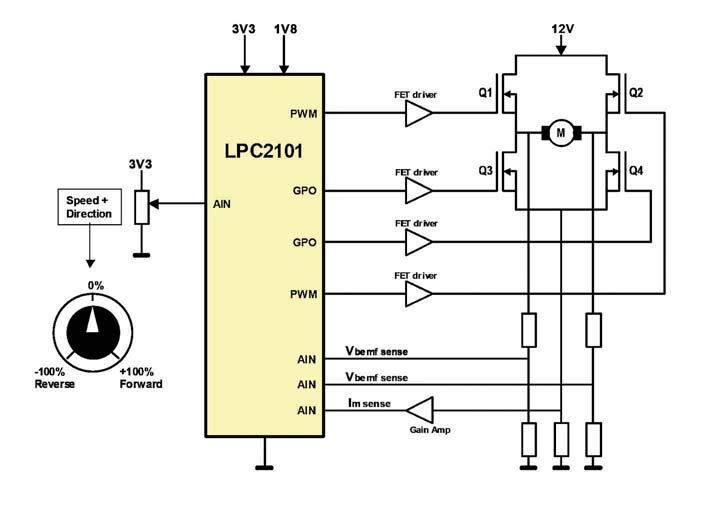 Figura 6: esempio di connessione circuitale.