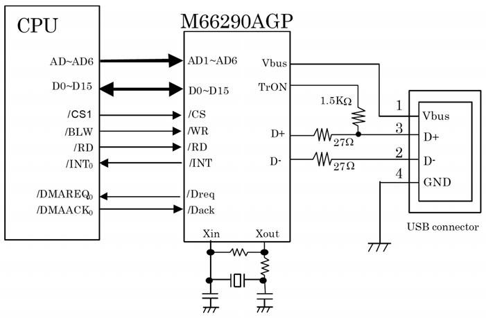 Figura 5: esempio di connessione con un microcontrollore.
