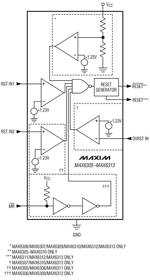 Figura 10: esempio di rilevatore di tensione.