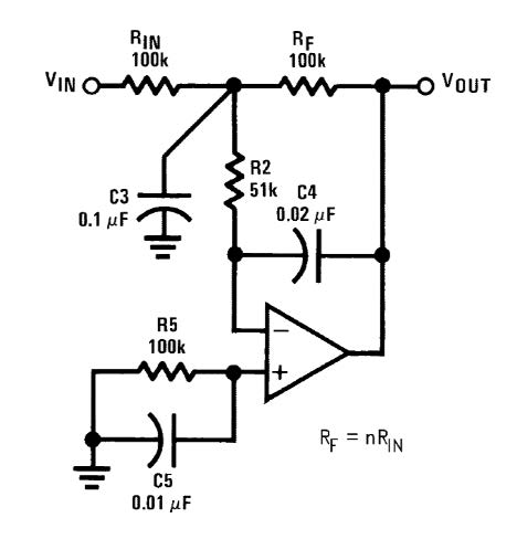 Figura 5: filtro in cascata di tipo invertente.