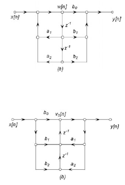 Figura 6: forma trasposta.
