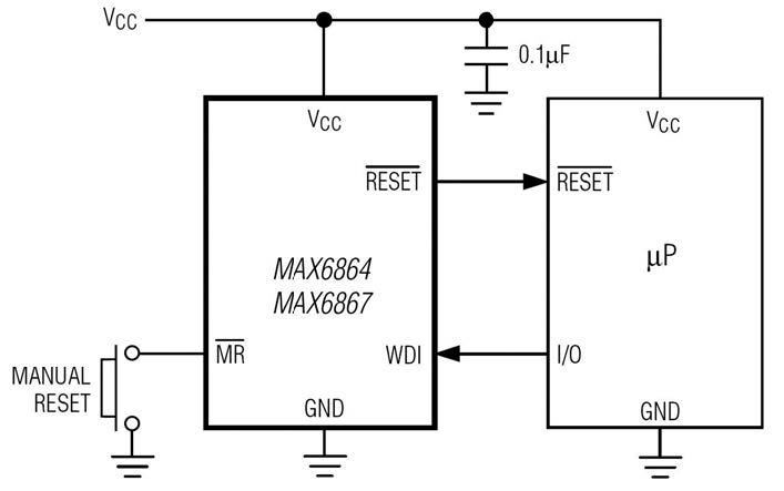 Figura 5: il MAX6864 è supervisore con integrata la funzionalità di watchdog.