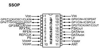 Figura 2: pinout del chip rfPIC12F675 che integra al suo interno un trasmettitore UHF ASK/FSK.