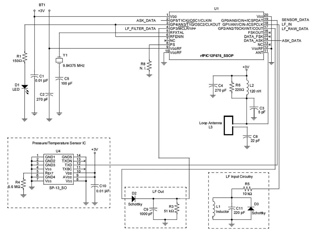 Figura 5: progetto completo del modulo TPM