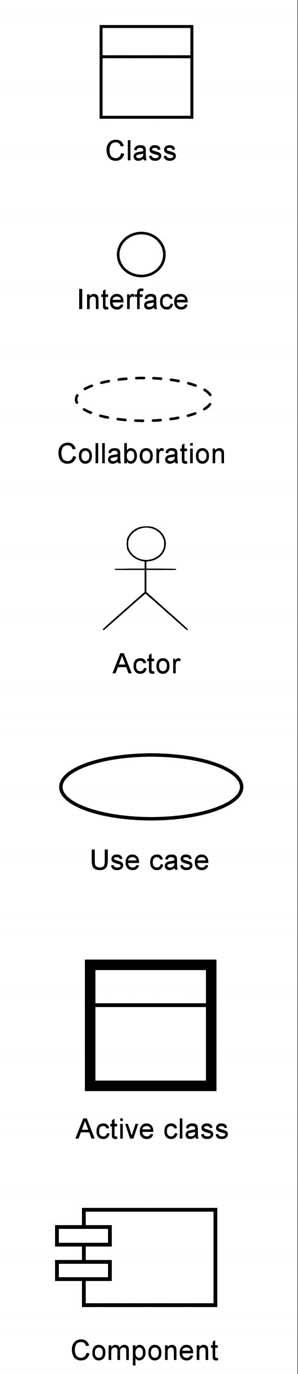 Tabella 1: rappresentazione grafica delle entità.