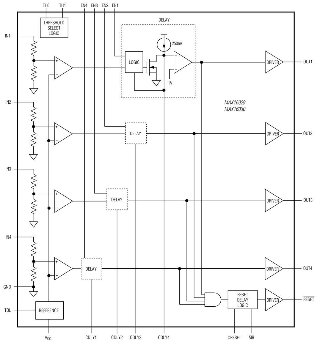 Figura 8: schema a blocchi del MAX6864.