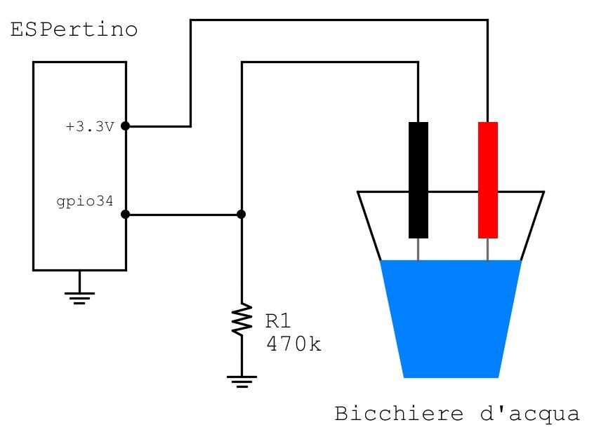 Figura 2: schema di principio per il test della conducibilità dell'acqua
