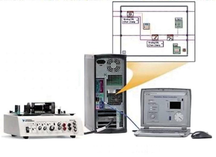 Figura 16: altri tipi di hardware real-time.
