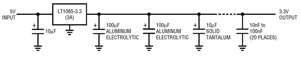 Figura 8: esempio di regolatore.