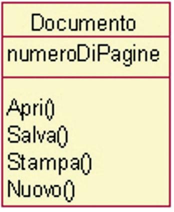Figura 1: la classe Documento.